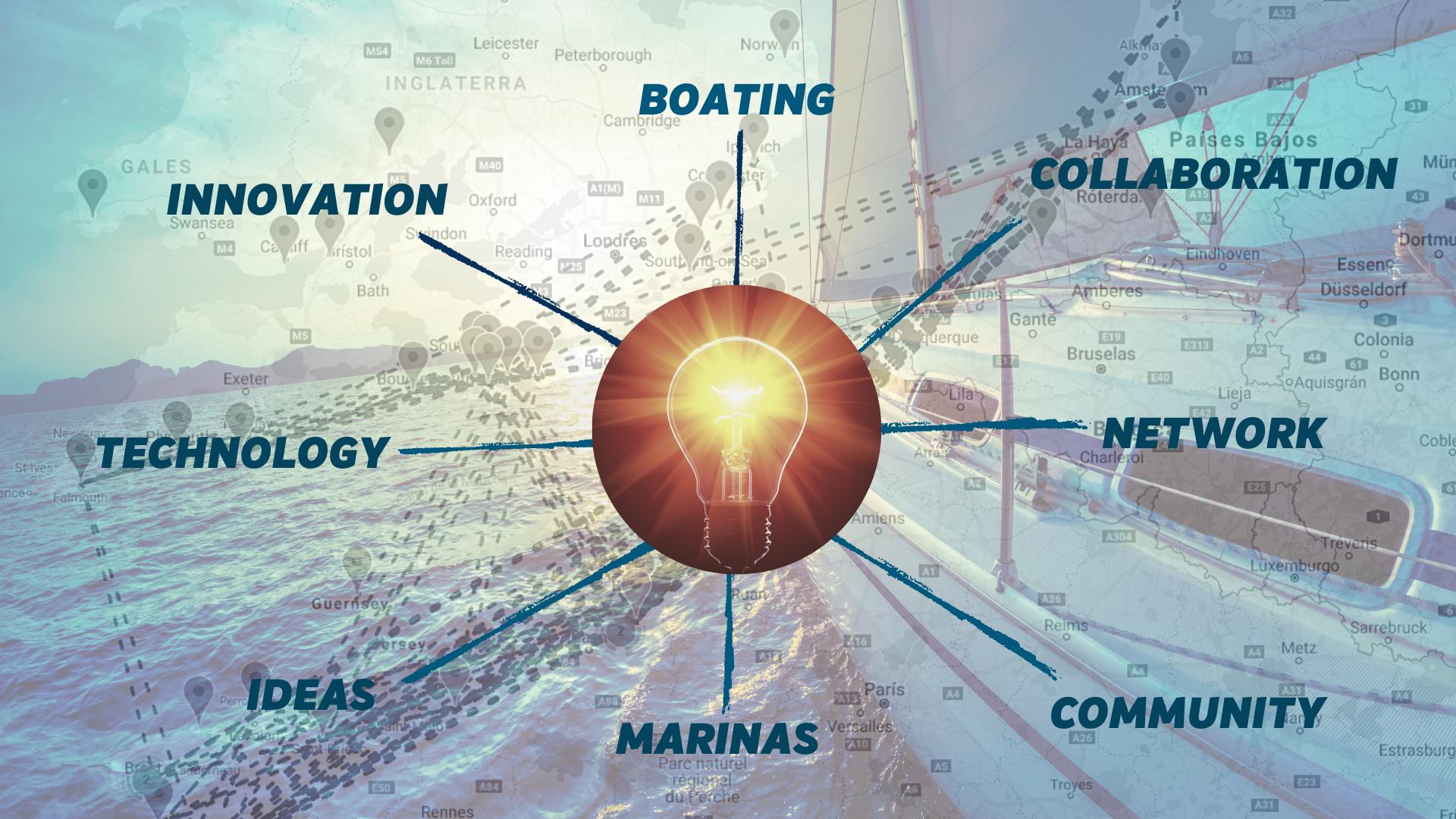 Steering Digital Innovation in Marina Networks